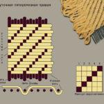 схема саржевого плетения
