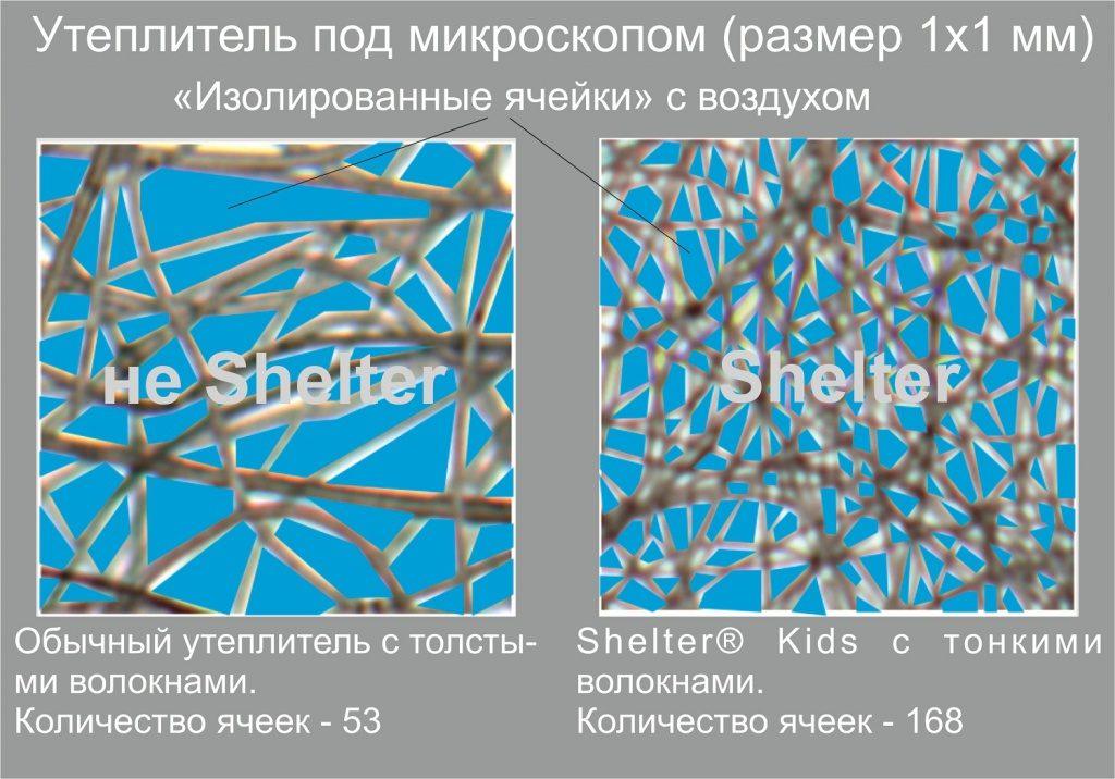ячейки шелтера